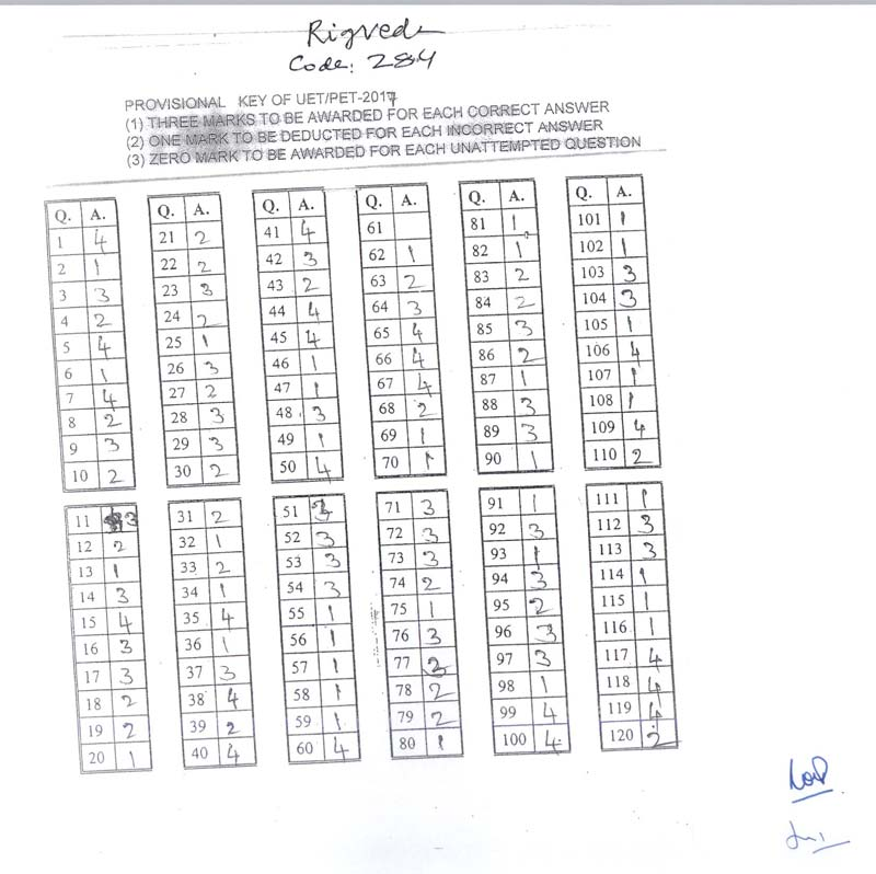 bhu pet answer key 2014 download
